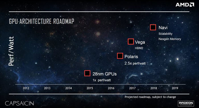 AMD to show off Vega and Navi GPU tech on 16 May