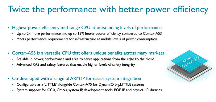 ARM Cortex-A75 and Cortex-A55 examined - CPU - News - HEXUS net - Page 2