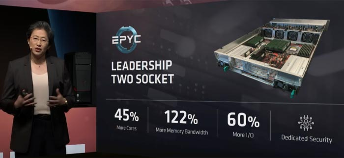 AMD EPYC server CPUs to arrive from 20th June - CPU - News