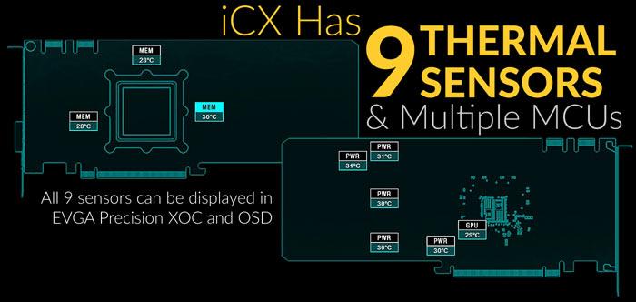 EVGA GeForce GTX 1080 Ti SC2 Gaming Hybrid iCX introduced