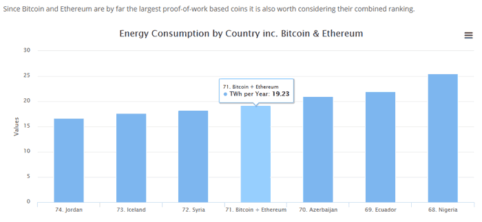a comparison of cryptocurrency List of all cryptocurrency exchange prices, marketshare, volumes and markets.