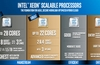 Intel Xeon Scalable processors with Skylake-SP cores launched