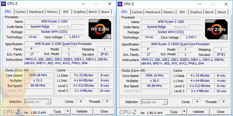 AMD Comparison Processor Configurations