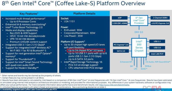 Intel 'Core X-Series' w/ up to 18-core processors coming Sept. ahead of iMac Pro