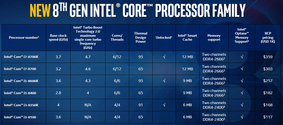 intel core i7-8700k ultra edition