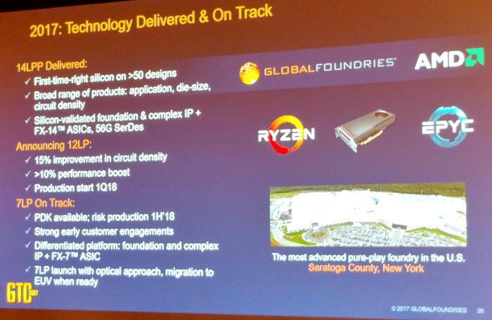 12nm AMD Ryzen 'Pinnacle' CPUs to arrive in February - CPU