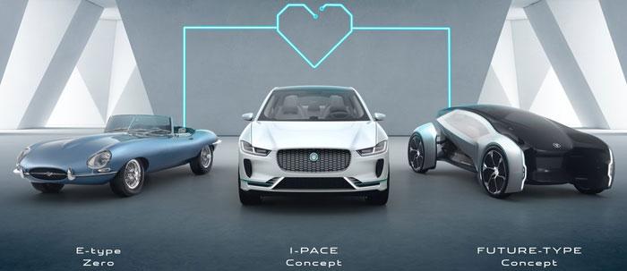 Jaguar Land Rover CEO Dr Ralph Speth Announced That