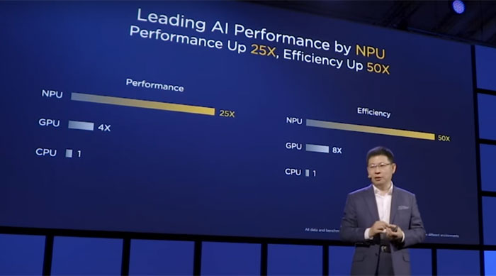 Huawei's Kirin 970 is official: high-power, AI-enabled mobile SoC