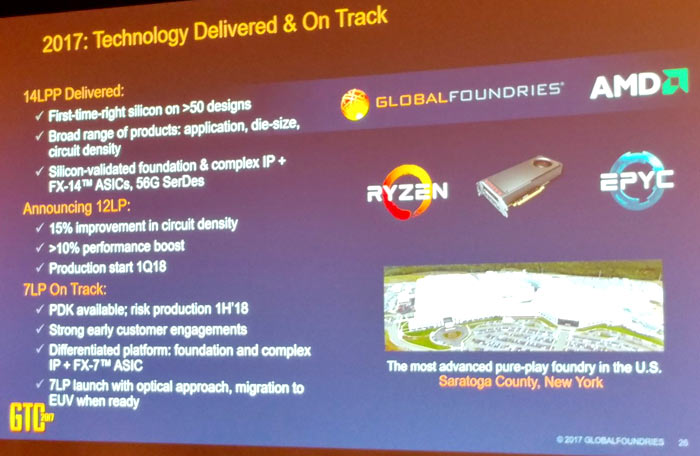 AMD will transition Ryzen and Vega to GloFo 12nm LP next