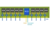 Rambus announces industry's first fully functional DDR5 DIMM