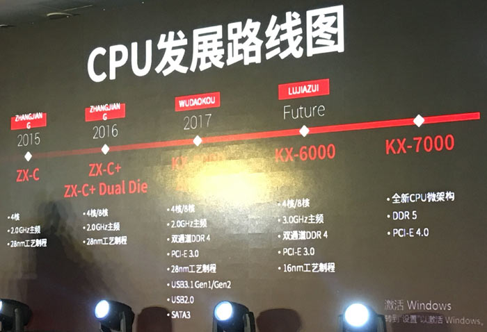 VIA and Zhaoxin ZX- family of x86 processors roadmap shared - CPU