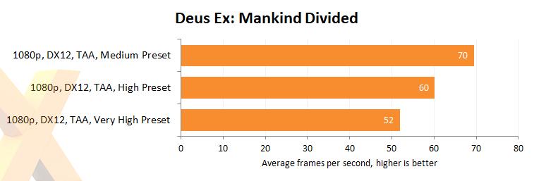 Review: PC Specialist Defiance XS - Laptop - HEXUS net - Page 6