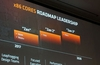 AMD's latest financials beat forecasts with $61m profits