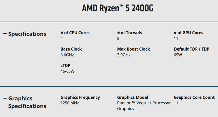 Image result for ryzen 5 2400g specifications