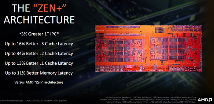 AMD Zen 2 could offer a 13 per cent IPC gain over Zen+ - CPU - News