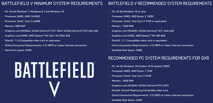Battlefield V system requirements revealed (plus RTX specs