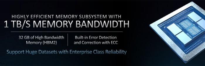 AMD Radeon Instinct MI60 and MI50 accelerators announced