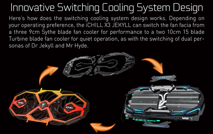 Inno3d launches iChill X3 Jekyll coolers on RTX 20 graphics