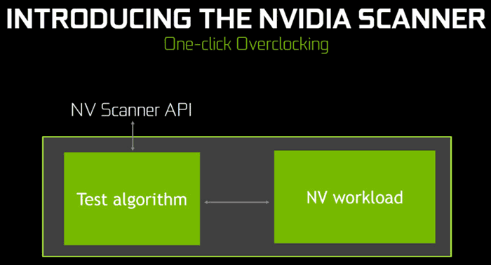 Nvidia OC Scanner feature comes to Pascal GPUs - Graphics