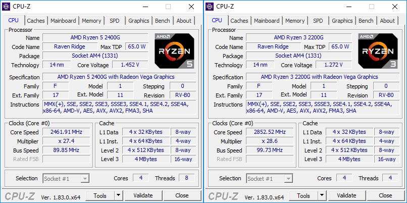 Review: AMD Ryzen 5 2400G and Ryzen 3 2200G - CPU - HEXUS net - Page 2