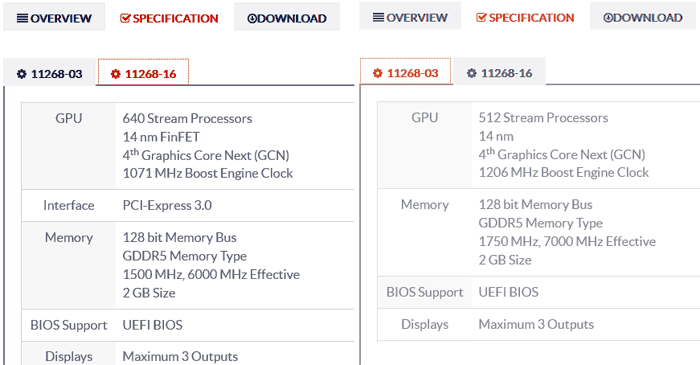 Some Sapphire Radeon RX 550 models now include 640 SPs - Graphics