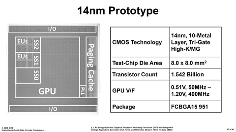 Intel showcases 14nm discrete GPU prototype