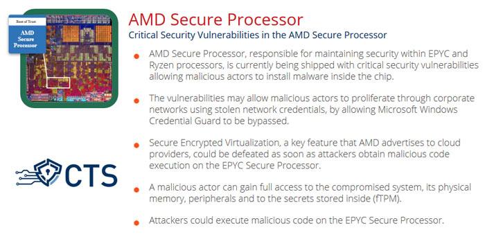 AMD shares mitigation plans for Zen chipset security flaws