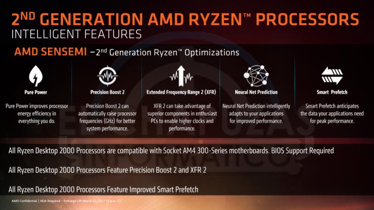 AMD Ryzen 2000 Series roadmap and specs leak - CPU - News - HEXUS net