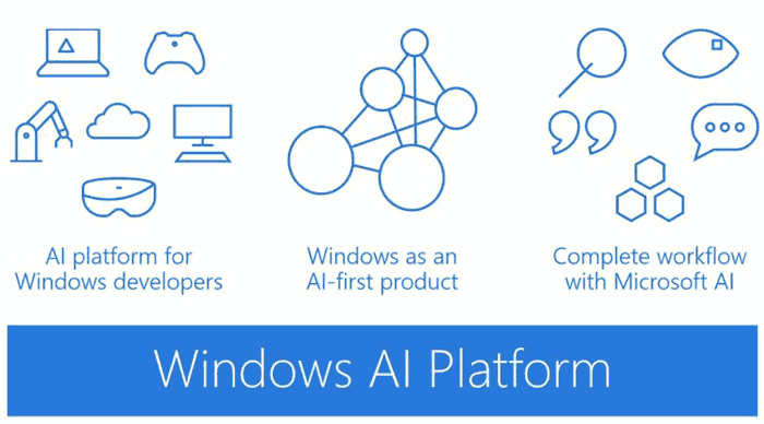 Microsoft to work closely with Intel on Windows ML