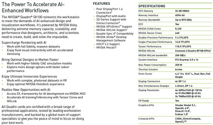 Nvidia unveils the Volta-based Quadro GV100 - Graphics - News