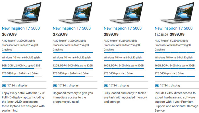 Dell Inspiron 17 5000 AMD Ryzen 3 and 5 APU laptops released