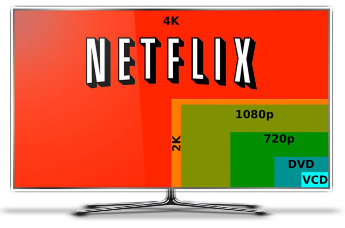 AMD adds Netflix 4K acceleration in latest driver release - Audio