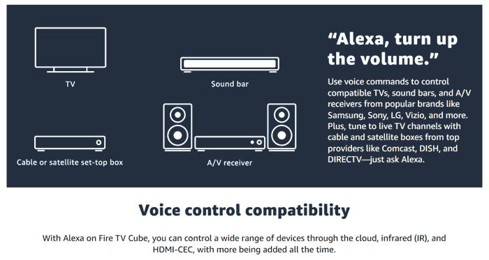 Amazon Fire TV Cube launched - Audio Visual - News - HEXUS net