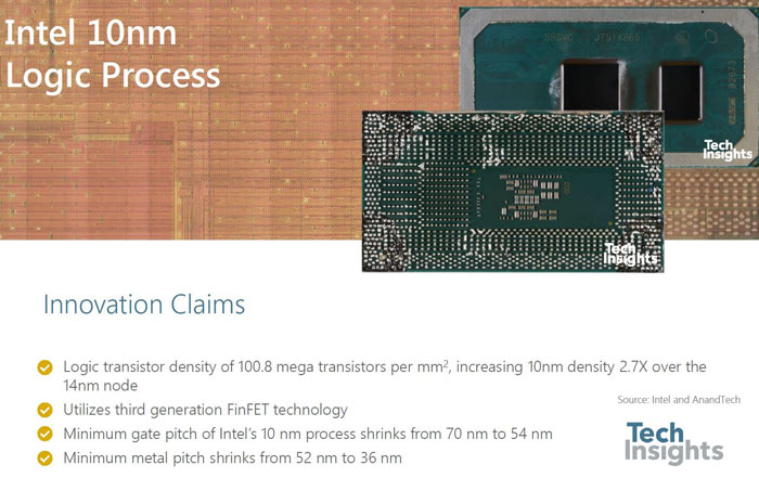 Intel 10nm density is 2 7X improved over its 14nm node - CPU - News