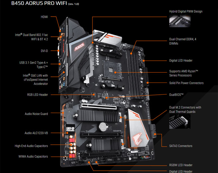 Asus and Gigabyte announce B450 motherboard series