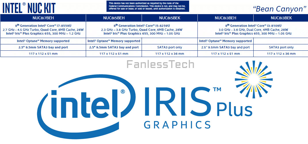 Intel mainstream NUCs will ship with 28W Coffee Lake CPUs