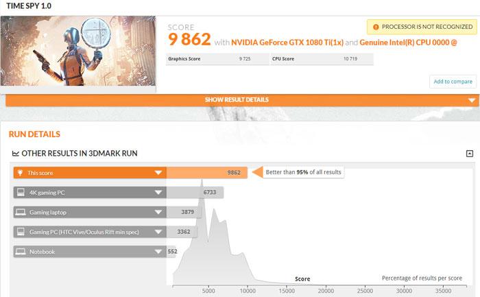 Intel Core i9-9900K 3DMark Time Spy benchmark results appear