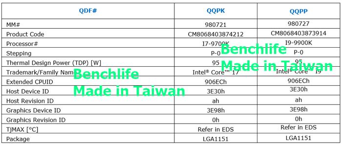 Intel Core i9-9900K and i7-9700K turbo clocks impress - CPU - News
