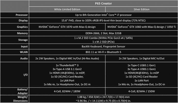 MSI launches powerful, sleek P65 Creator laptop at IFA