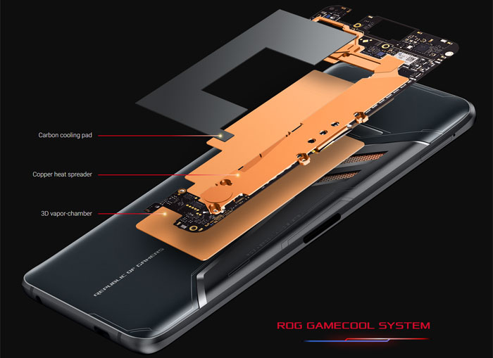 Asus ROG Phone 'Lite' versions spotted in regulatory docs
