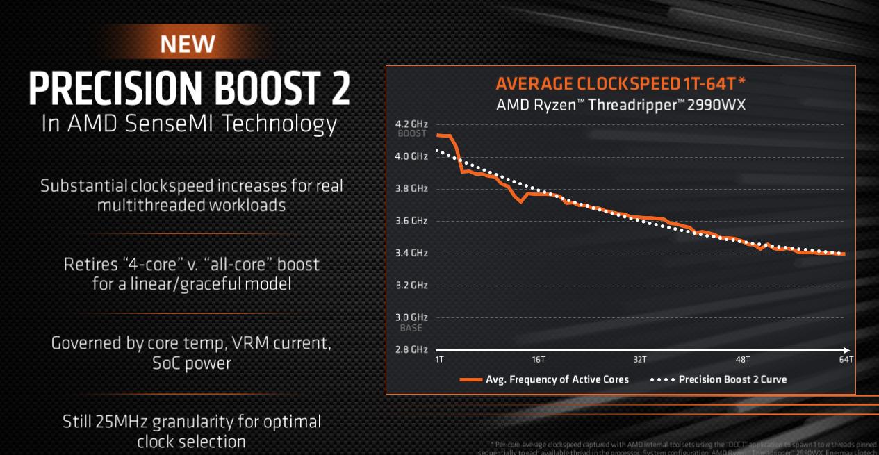Review: AMD Ryzen Threadripper 2990WX - CPU - HEXUS net