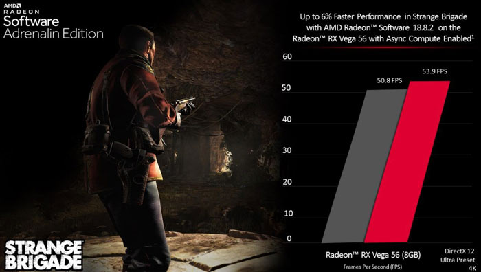 AMD boasts of Vulkan multi-GPU support in Strange Brigade