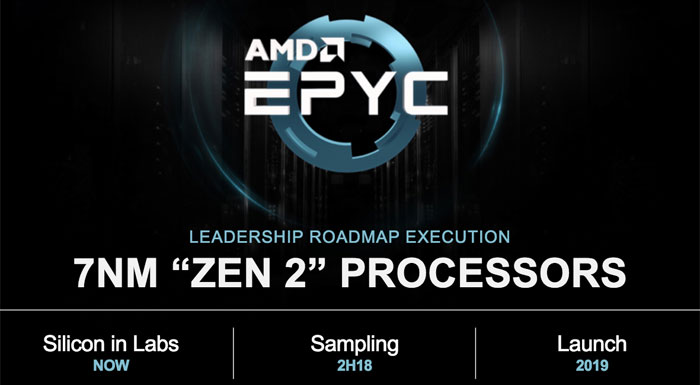 Amd Second Gen Epyc Cpus To House 64 Cores And 128 Threads Cpu News Hexus Net