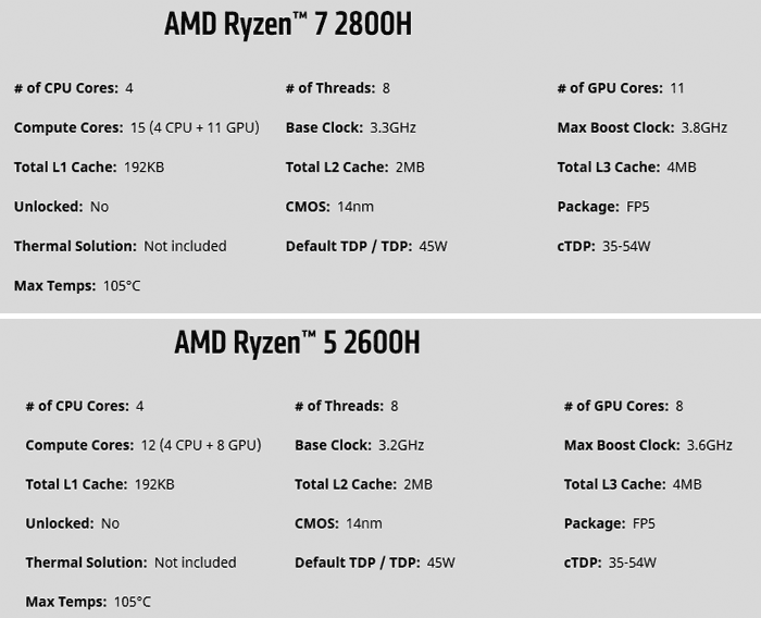 AMD lists the Ryzen 7 2800H and Ryzen 5 2600H mobile APUs
