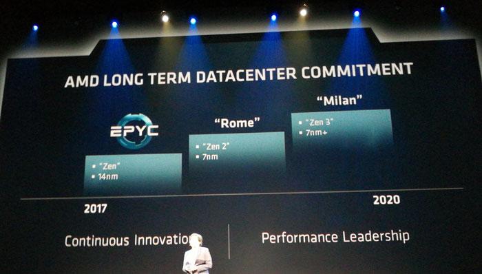 AMD 7nm 64C/128T EPYC benchmark leaks - CPU - News - HEXUS net