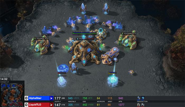 AI Dominates Human Professional Players in StarCraft II