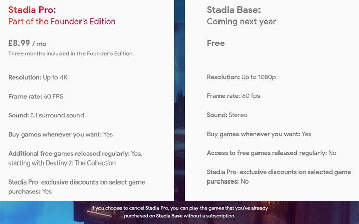 Google Stadia adds ten more launch titles