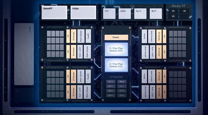 Intel Gen11 GT2 GPU (Iris Plus Graphics 940) benchmarks leak