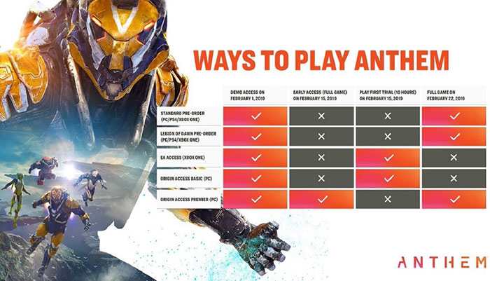 Anthem launch trailer released a fortnight early - Industry - News