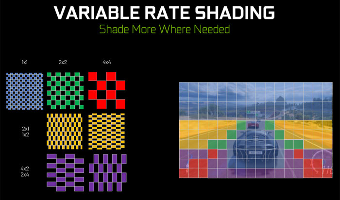 Microsoft adds Variable Rate Shading support to DirectX 12